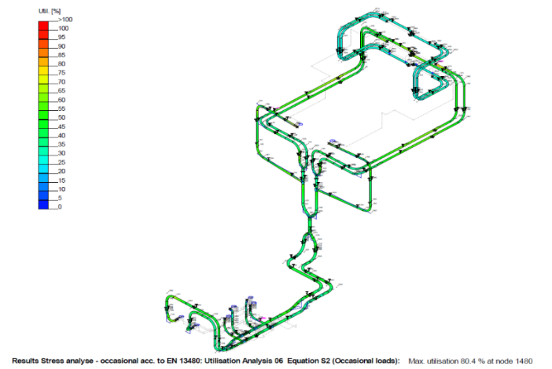 Stress Analysis of Piping Systems - FEST Engineering Ltd